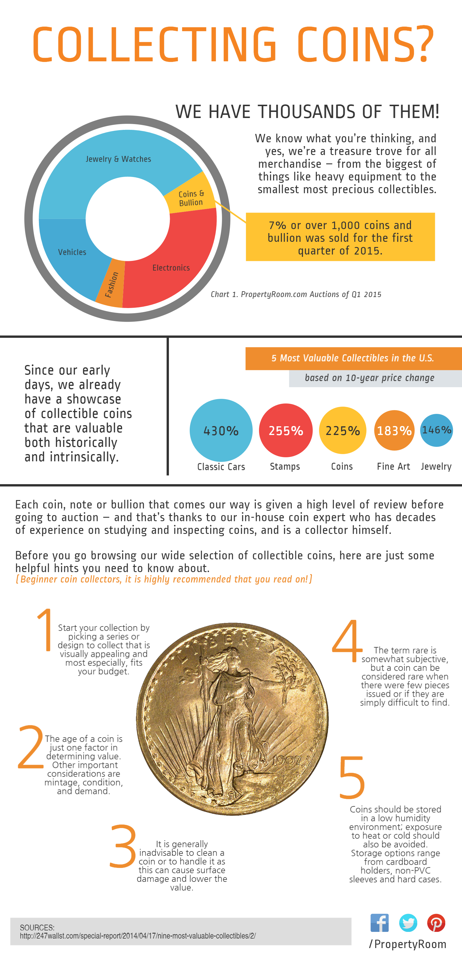 Coin Collecting Facts